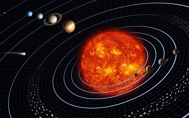 Graphic of the solar system.